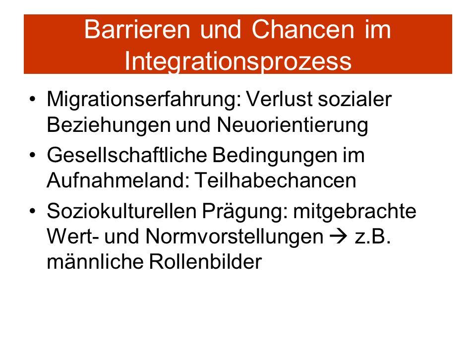 Barrieren und Chancen im Integrationsprozess