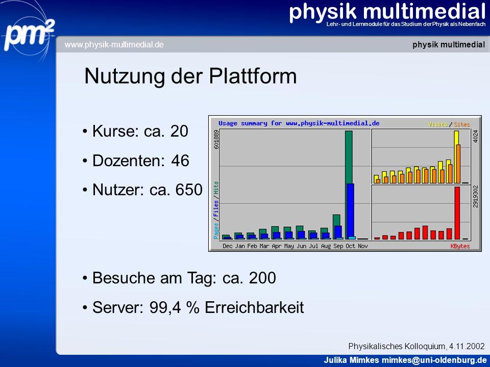 physik multimedial Nutzung der Plattform Kurse: ca. 20 Dozenten: 46