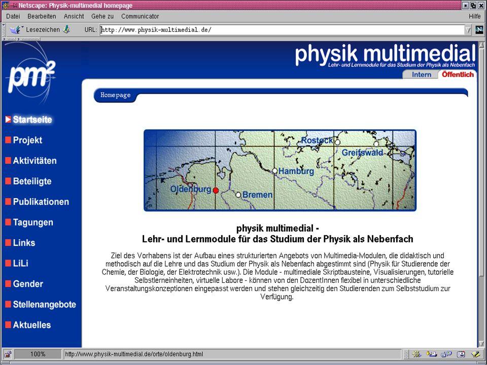 physik multimedial Titel der Seite Inhalt der Seite …