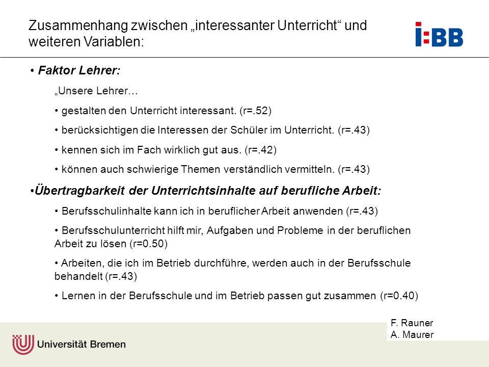 """Zusammenhang zwischen """"interessanter Unterricht und weiteren Variablen:"""