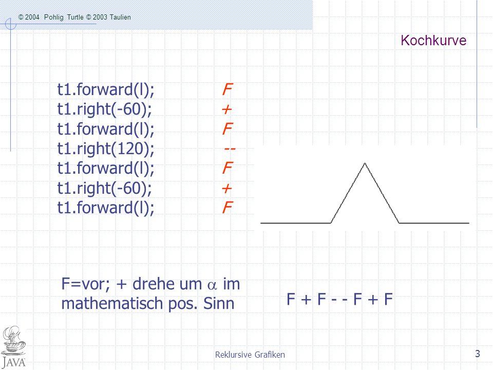 F=vor; + drehe um a im mathematisch pos. Sinn F + F - - F + F