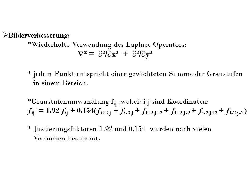Bilderverbesserung:*Wiederholte Verwendung des Laplace-Operators: ² = ∂²/∂x² + ∂²/∂y².