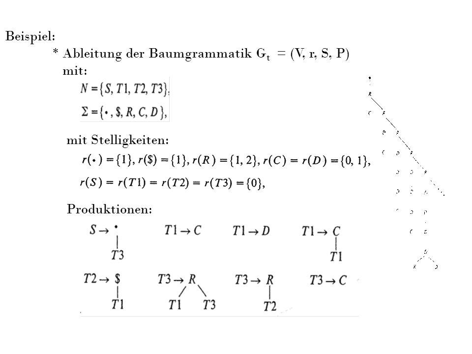 Beispiel: * Ableitung der Baumgrammatik Gt = (V, r, S, P) mit: mit Stelligkeiten: Produktionen: