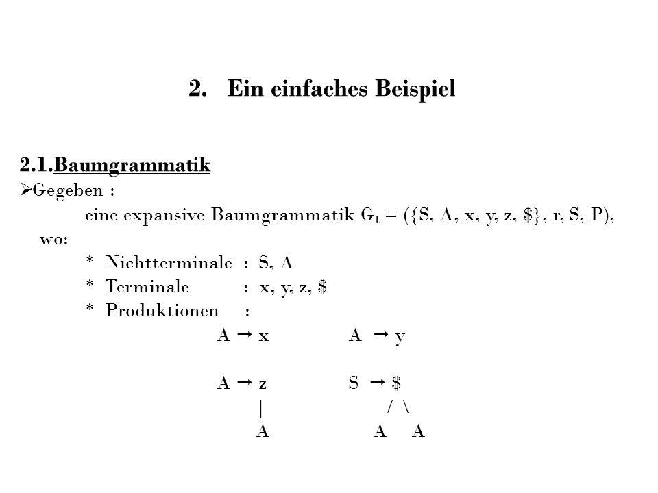 2. Ein einfaches Beispiel