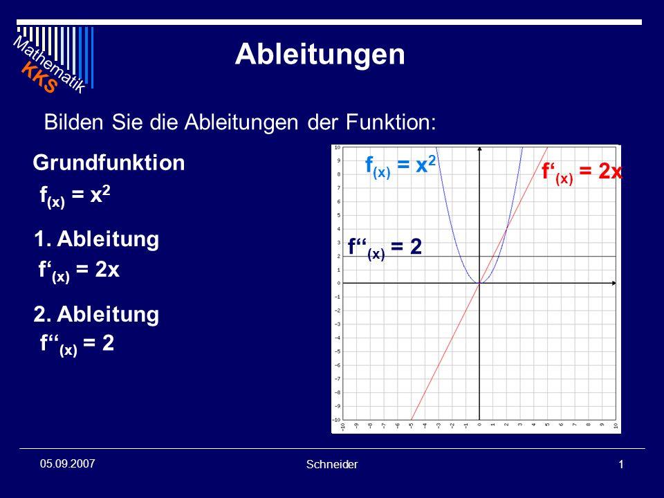 Ableitungen Bilden Sie die Ableitungen der Funktion: Grundfunktion