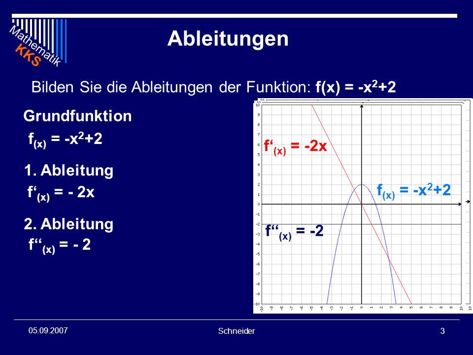 Ableitungen Bilden Sie die Ableitungen der Funktion: f(x) = -x2+2