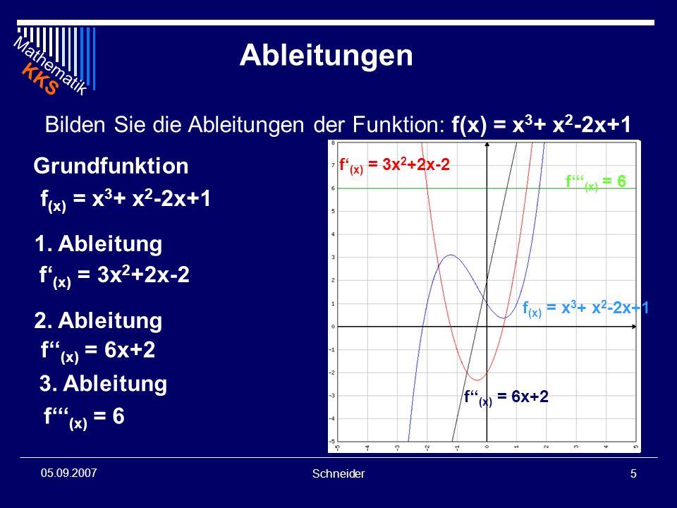 Ableitungen Bilden Sie die Ableitungen der Funktion: f(x) = x3+ x2-2x+1. Grundfunktion. f'(x) = 3x2+2x-2.