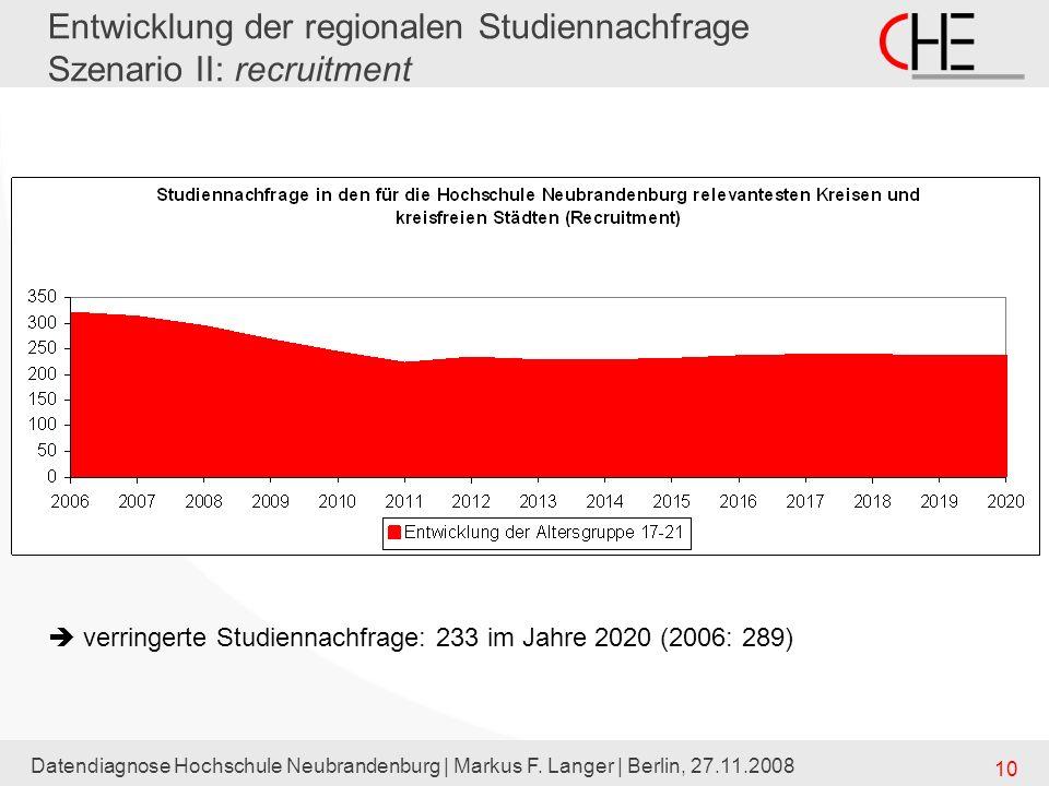 Entwicklung der regionalen Studiennachfrage Szenario II: recruitment