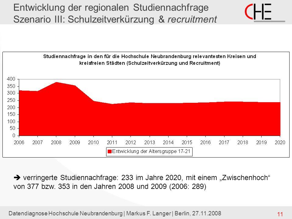 Entwicklung der regionalen Studiennachfrage Szenario III: Schulzeitverkürzung & recruitment