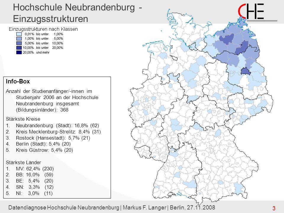 Hochschule Neubrandenburg - Einzugsstrukturen