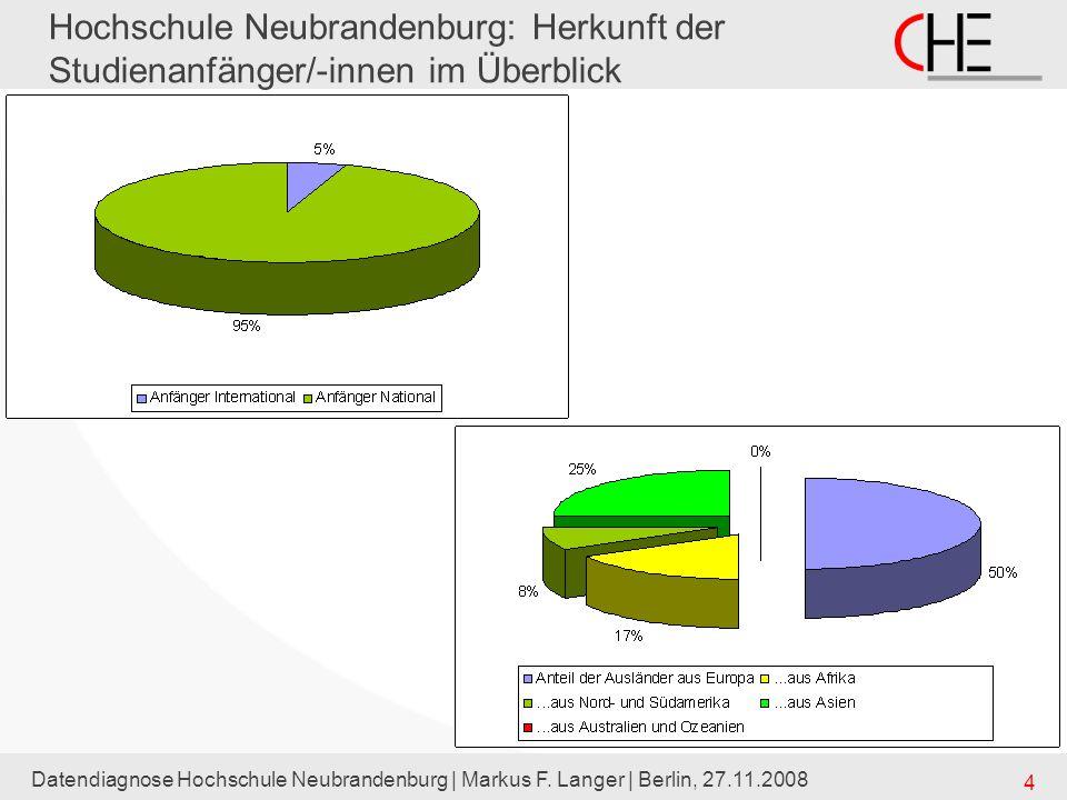 Hochschule Neubrandenburg: Herkunft der Studienanfänger/-innen im Überblick