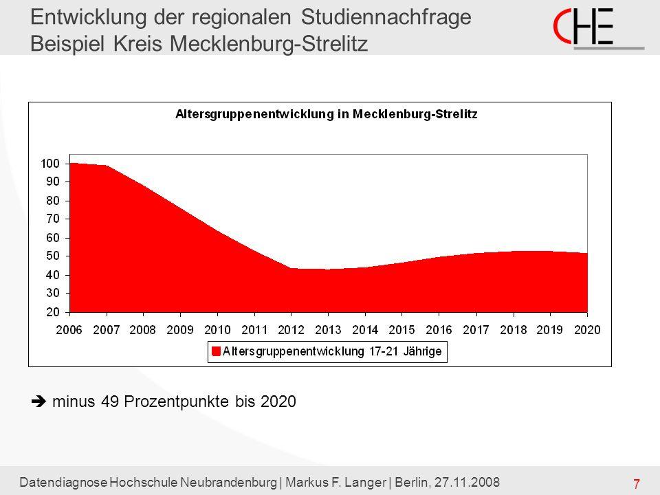 Entwicklung der regionalen Studiennachfrage Beispiel Kreis Mecklenburg-Strelitz