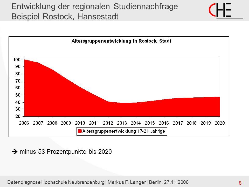 Entwicklung der regionalen Studiennachfrage Beispiel Rostock, Hansestadt