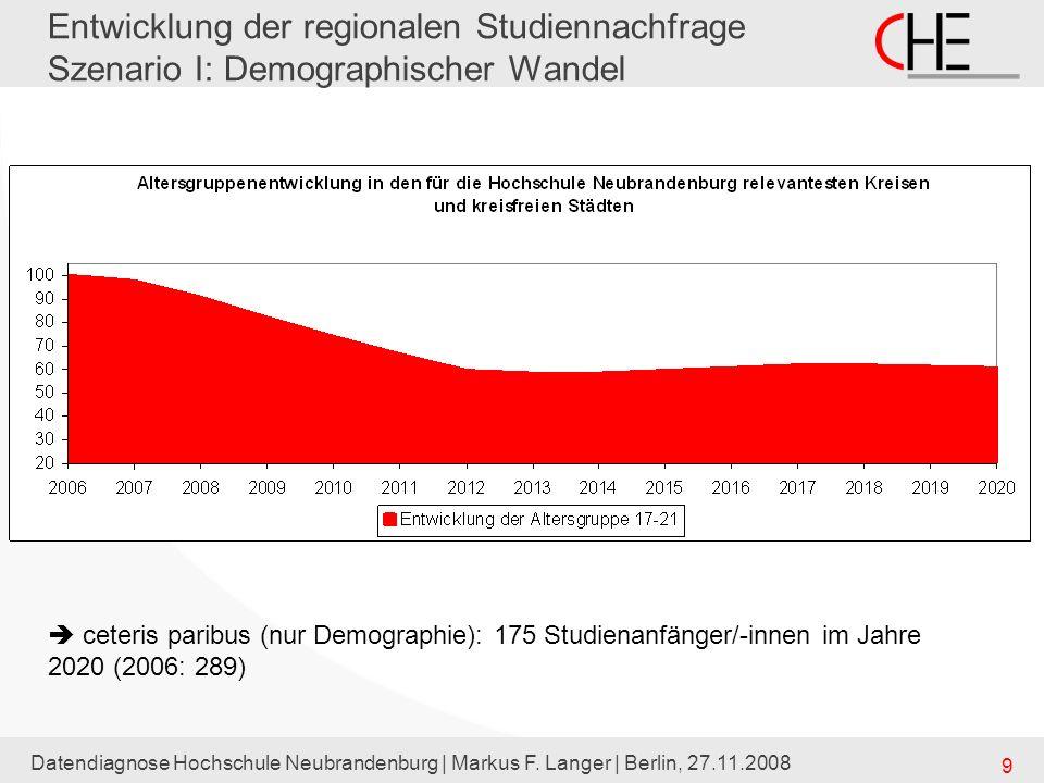 Entwicklung der regionalen Studiennachfrage Szenario I: Demographischer Wandel