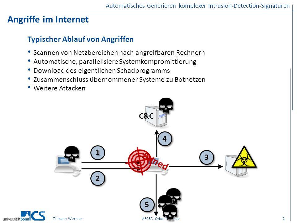 Angriffe im Internet 0wned Typischer Ablauf von Angriffen C&C 4 1 3 2