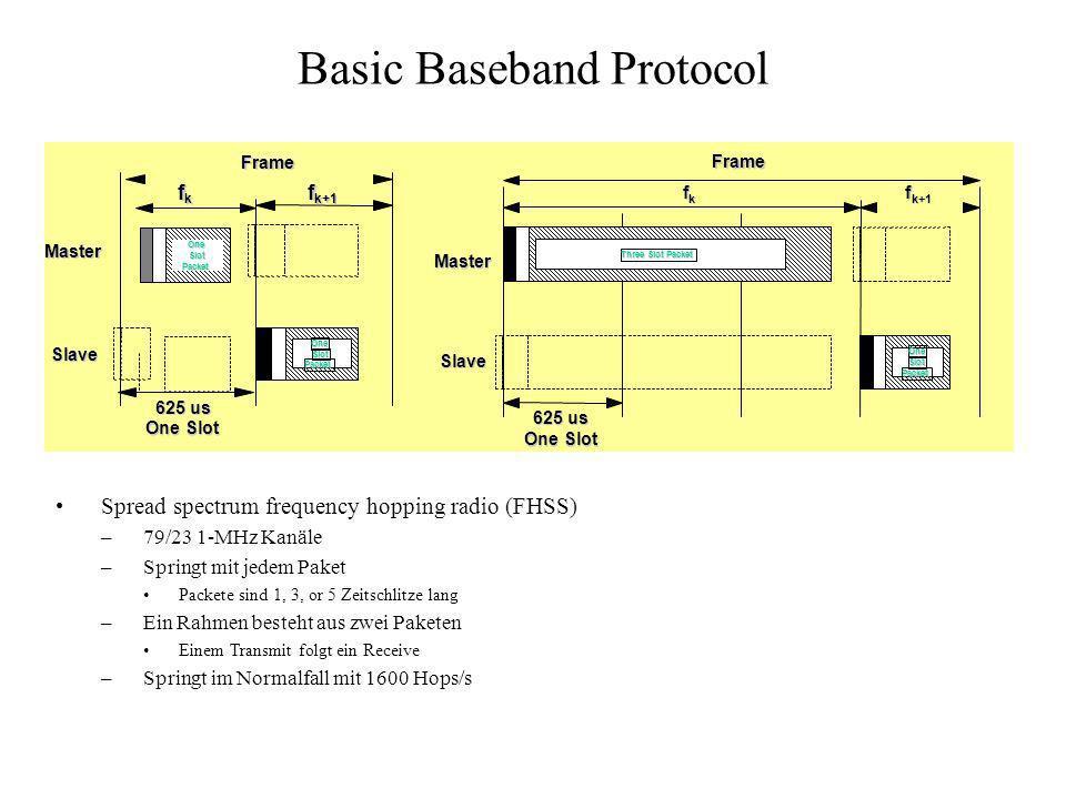 Basic Baseband Protocol