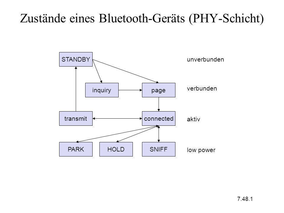Zustände eines Bluetooth-Geräts (PHY-Schicht)