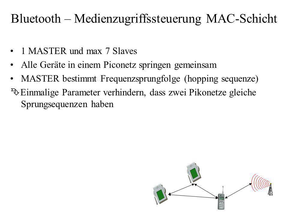 Bluetooth – Medienzugriffssteuerung MAC-Schicht