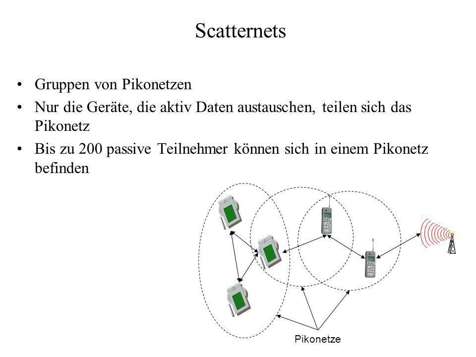 Scatternets Gruppen von Pikonetzen