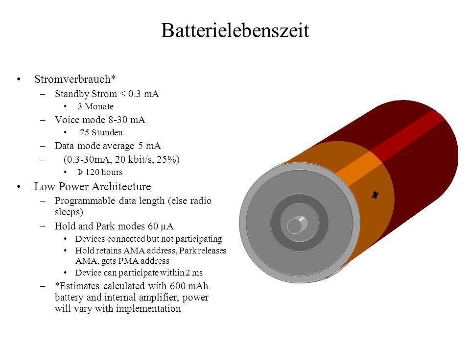 Batterielebenszeit Stromverbrauch* Low Power Architecture