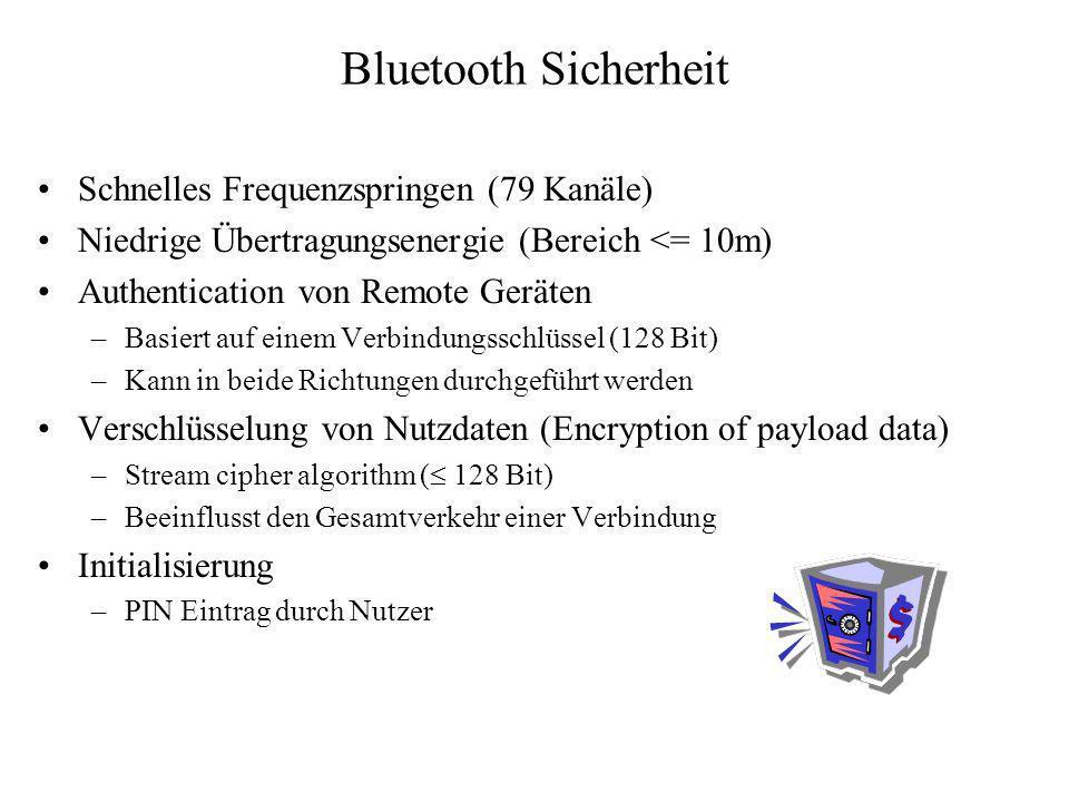 Bluetooth Sicherheit Schnelles Frequenzspringen (79 Kanäle)