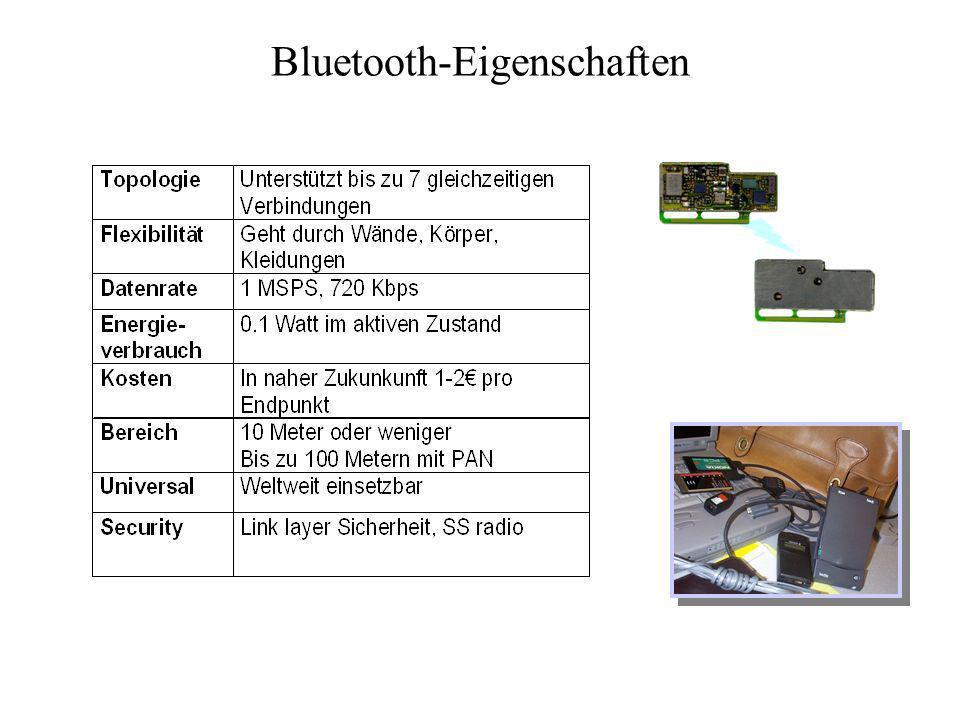 Bluetooth-Eigenschaften