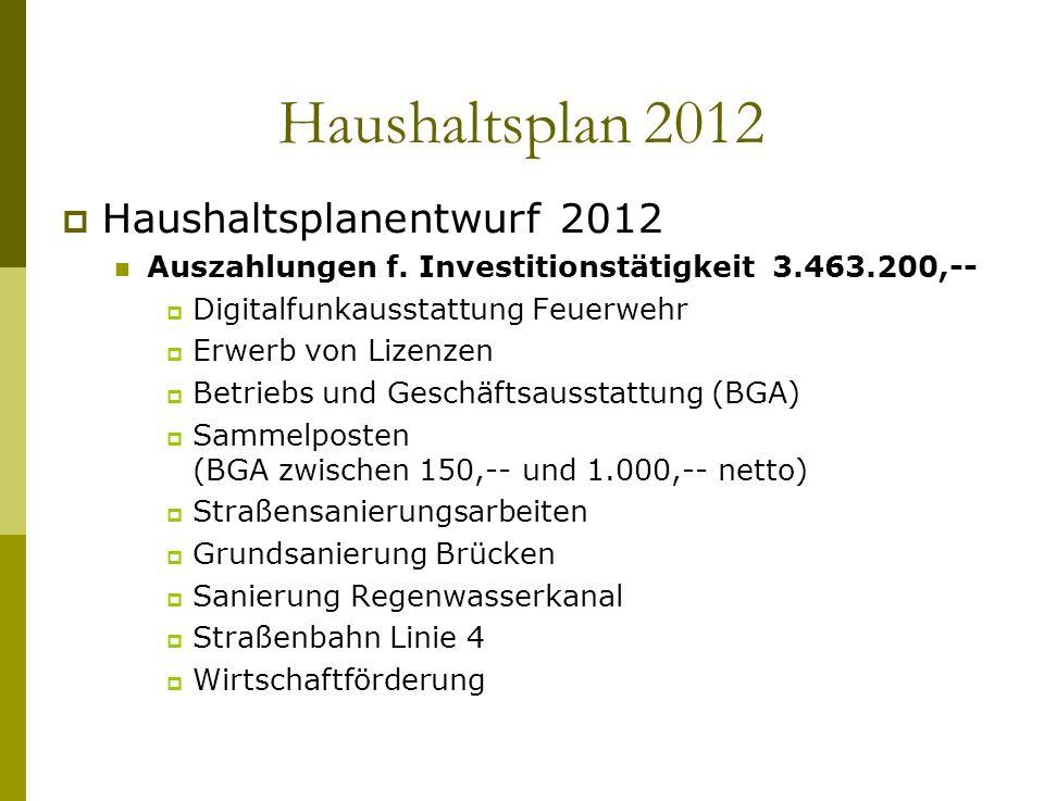 Haushaltsplan 2012 Haushaltsplanentwurf 2012