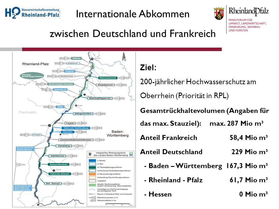 Internationale Abkommen zwischen Deutschland und Frankreich