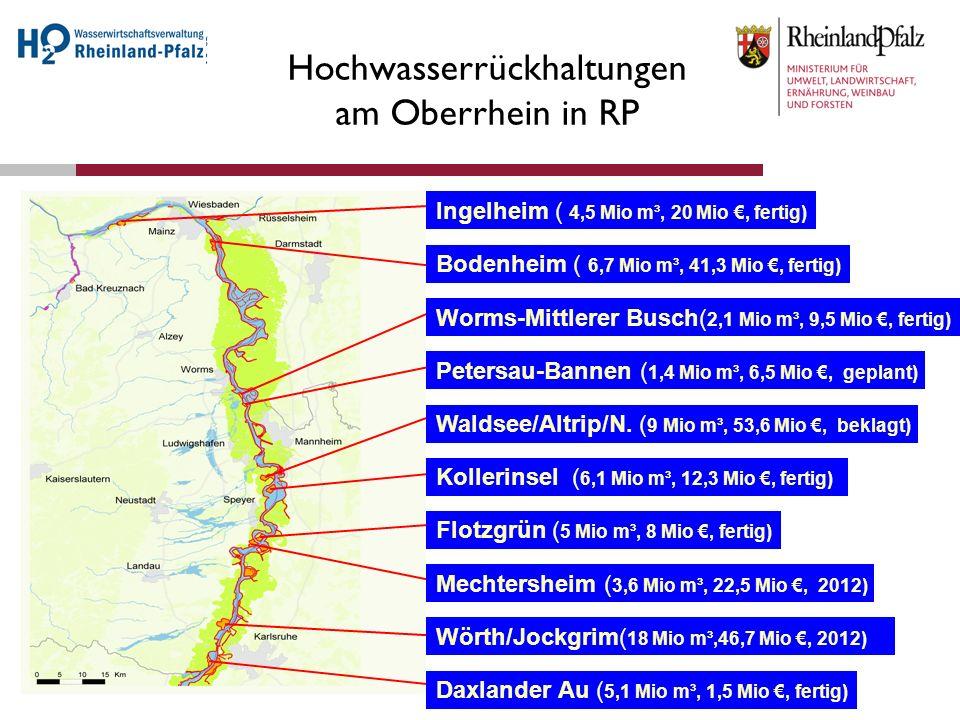 Hochwasserrückhaltungen am Oberrhein in RP