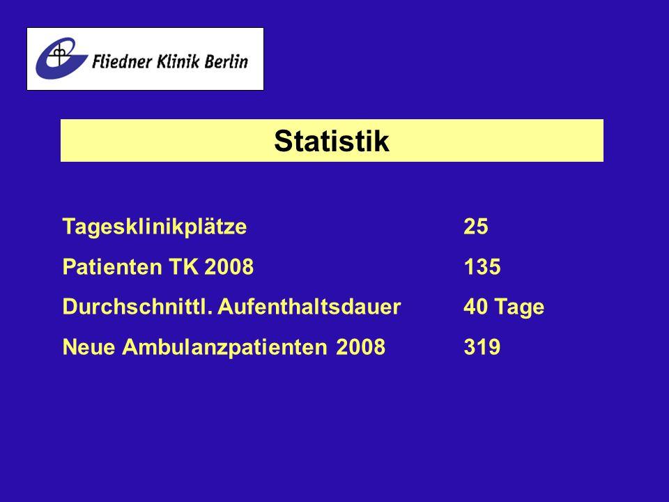 Statistik Tagesklinikplätze 25 Patienten TK 2008 135