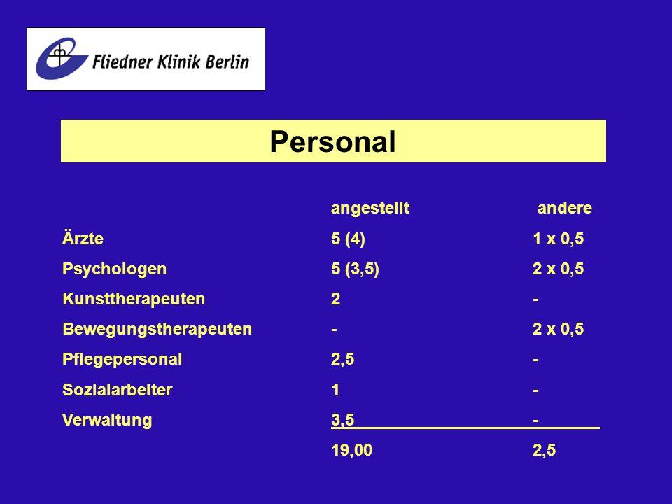 Personal angestellt andere Ärzte 5 (4) 1 x 0,5