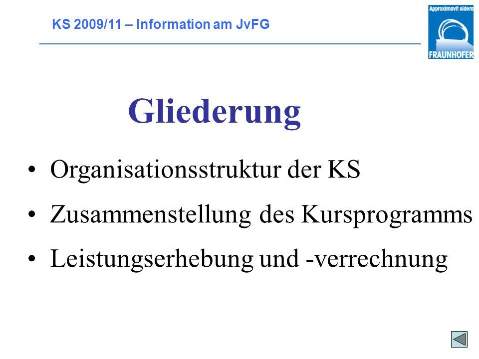 Gliederung Organisationsstruktur der KS