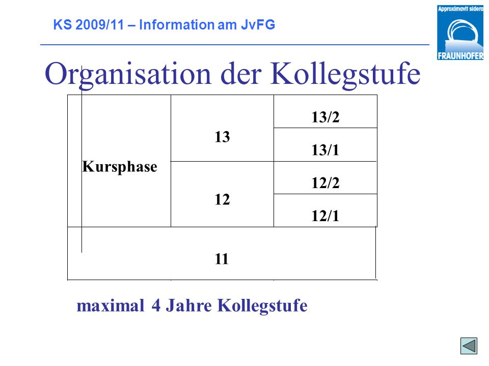 Organisation der Kollegstufe