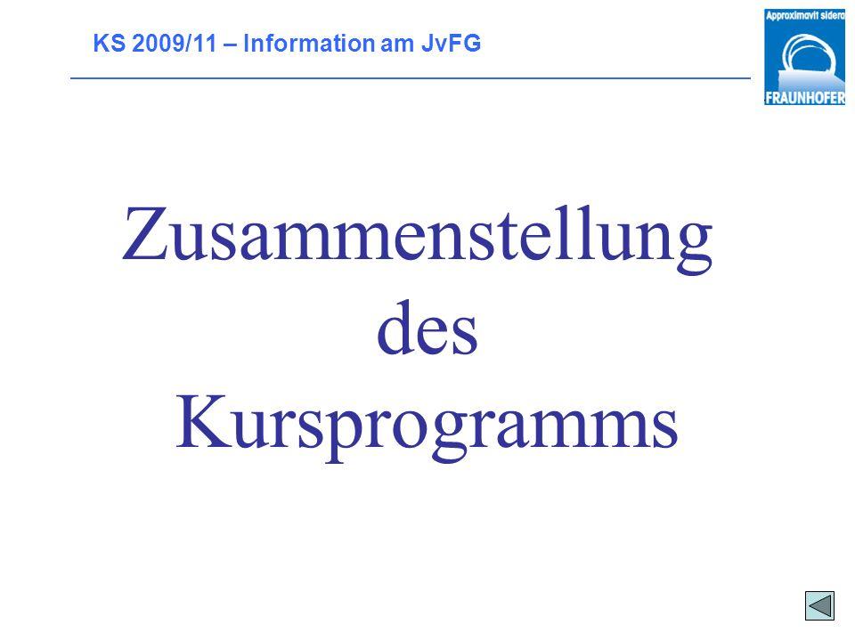 Zusammenstellung des Kursprogramms