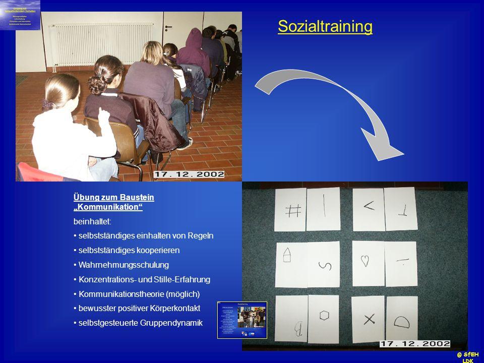 """Sozialtraining Übung zum Baustein """"Kommunikation beinhaltet:"""