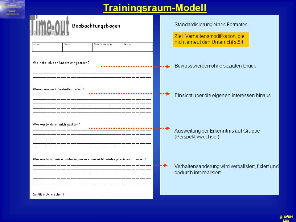 Trainingsraum-Modell