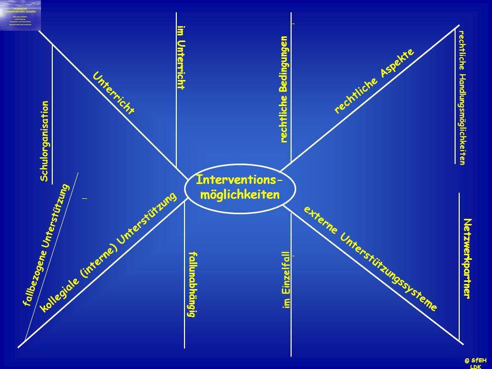 Interventions-möglichkeiten