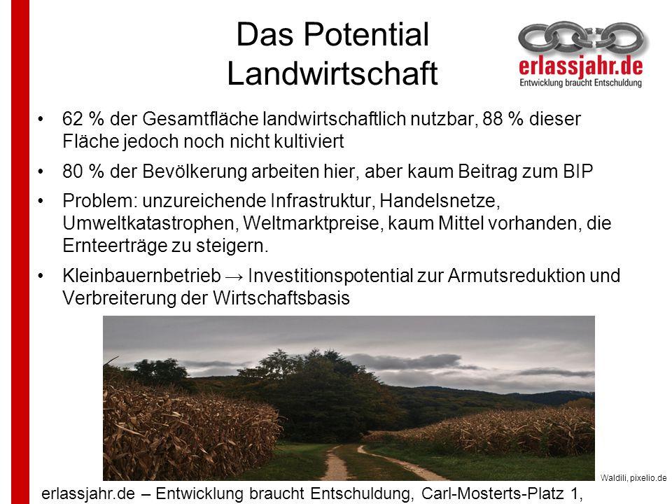 Das Potential Landwirtschaft