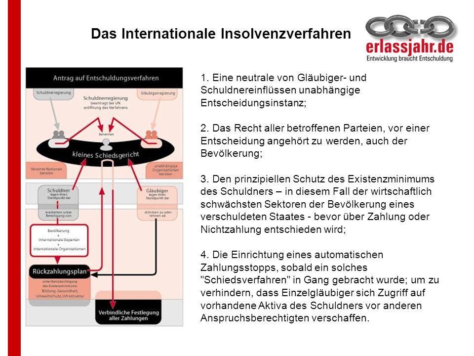 Das Internationale Insolvenzverfahren