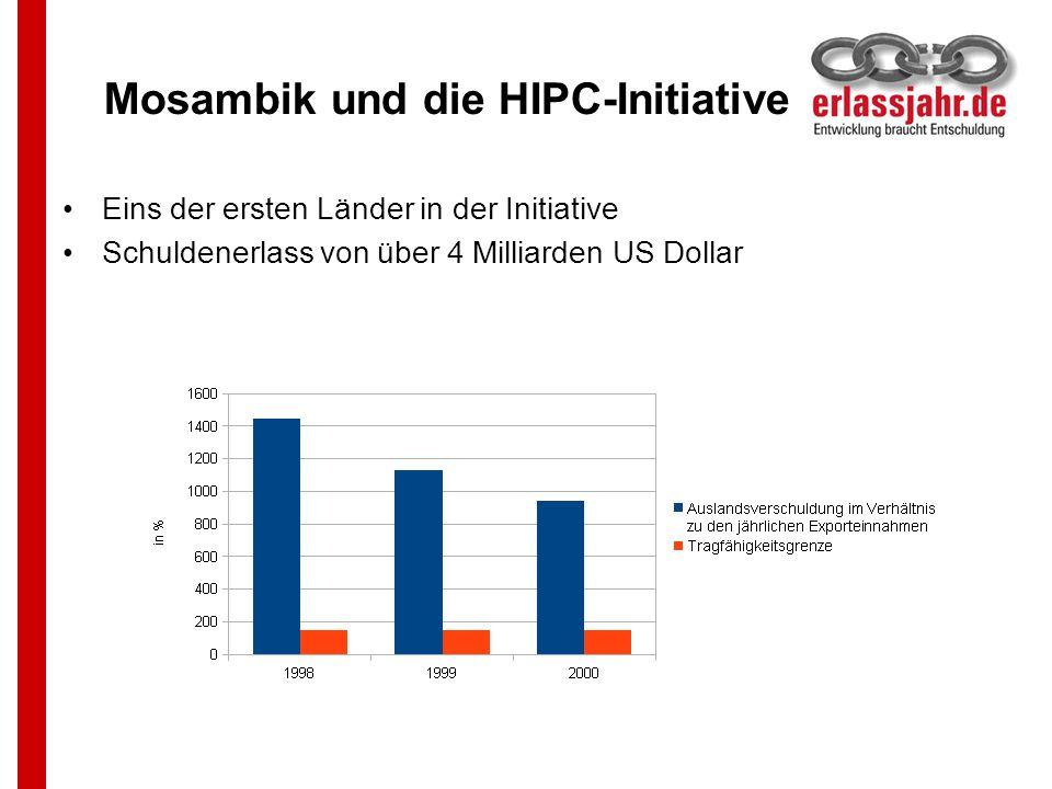 Mosambik und die HIPC-Initiative