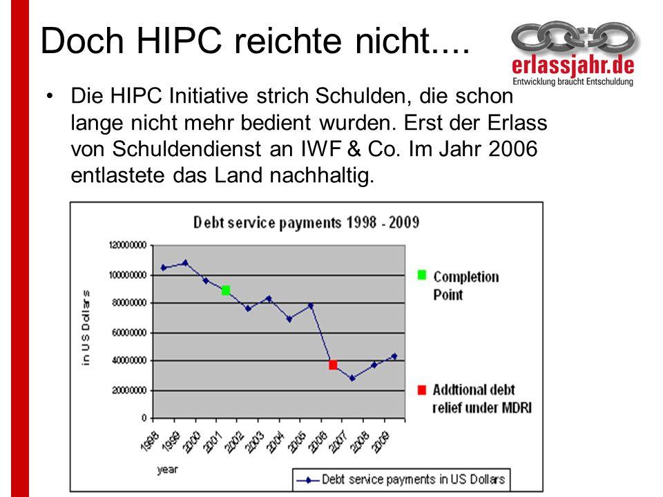 Doch HIPC reichte nicht....