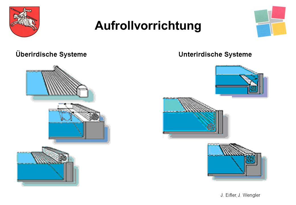 Aufrollvorrichtung Überirdische Systeme Unterirdische Systeme