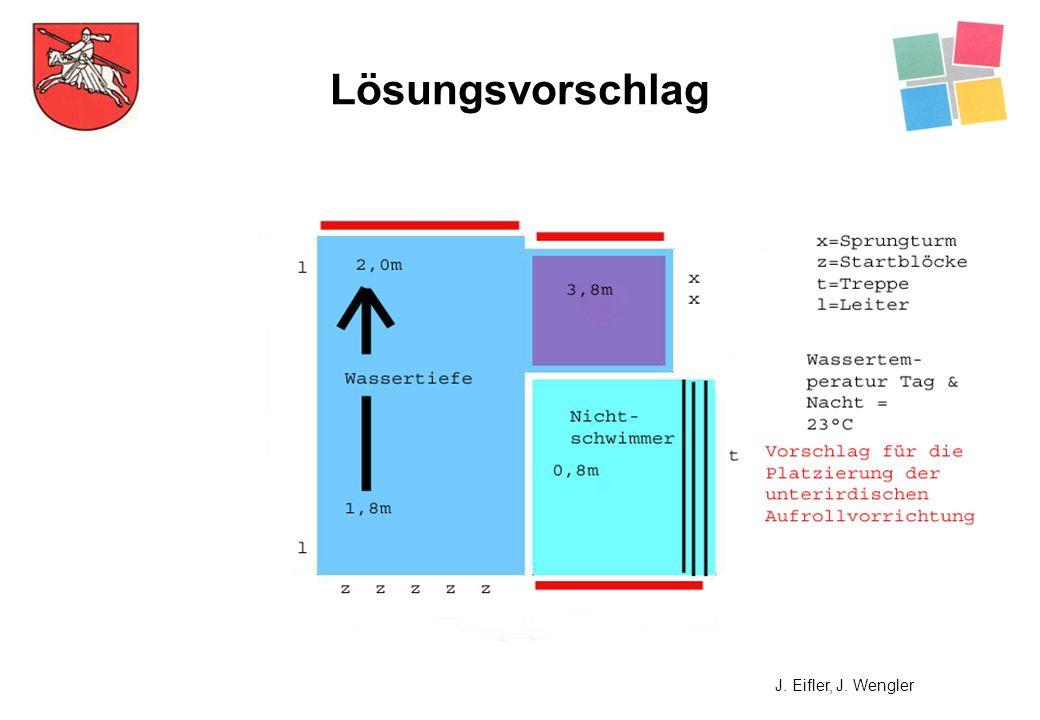 Lösungsvorschlag J. Eifler, J. Wengler