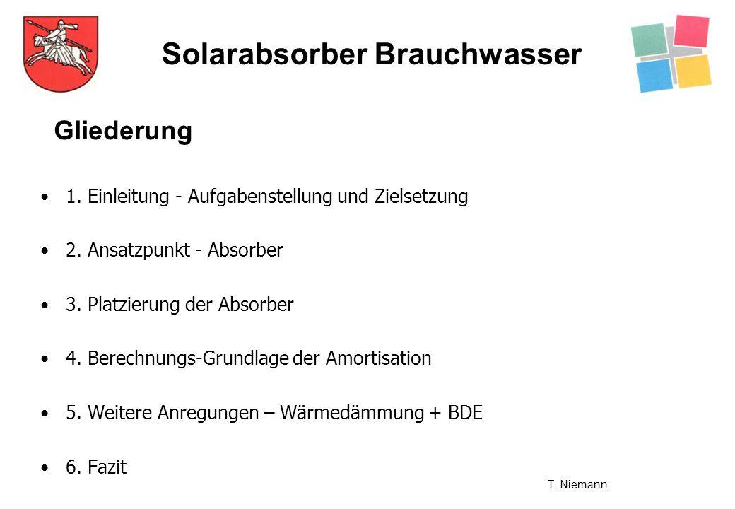 Solarabsorber Brauchwasser