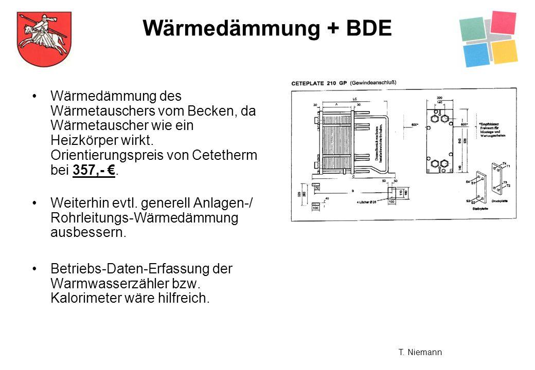 Wärmedämmung + BDE