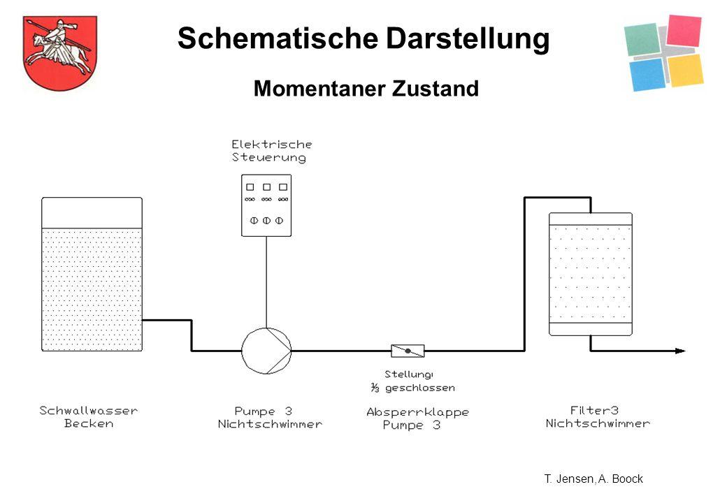Ziemlich Elektrische Schematische Zeichnung Ideen - Elektrische ...