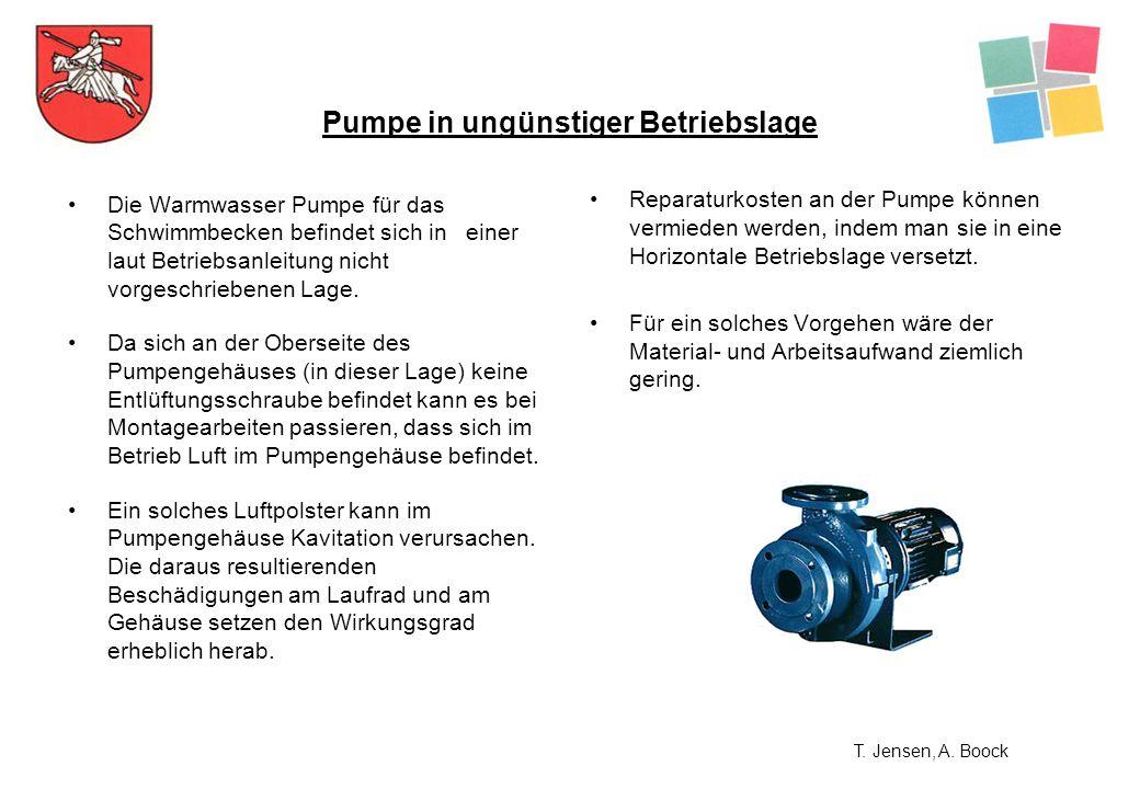 Pumpe in ungünstiger Betriebslage