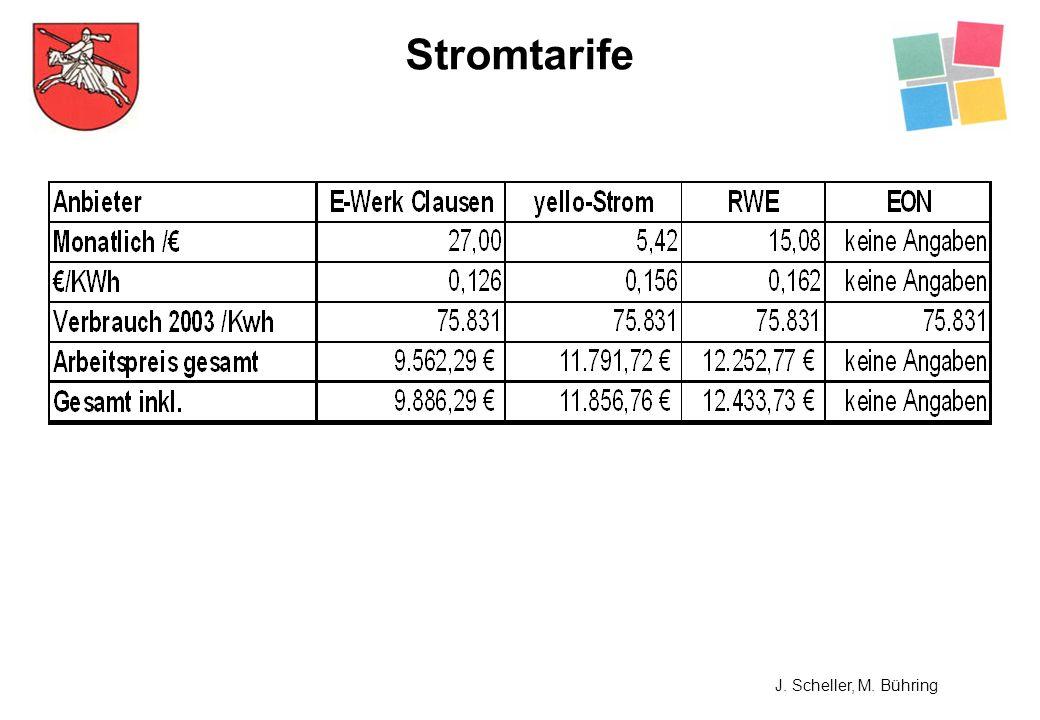 Stromtarife J. Scheller, M. Bühring