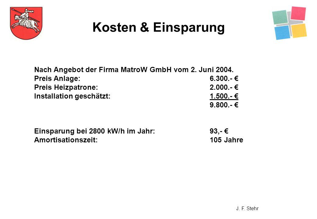 Kosten & Einsparung Nach Angebot der Firma MatroW GmbH vom 2. Juni 2004. Preis Anlage: 6.300.- €