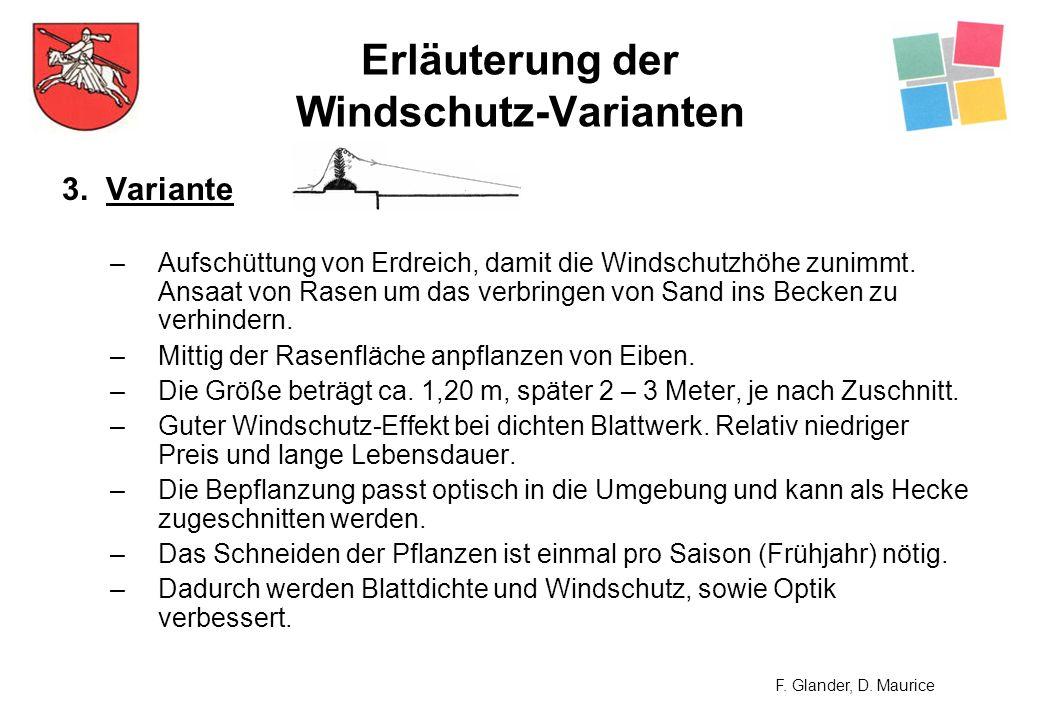 Erläuterung der Windschutz-Varianten